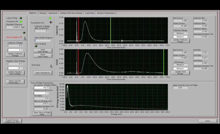 Energy Spectra found in IES-200 software