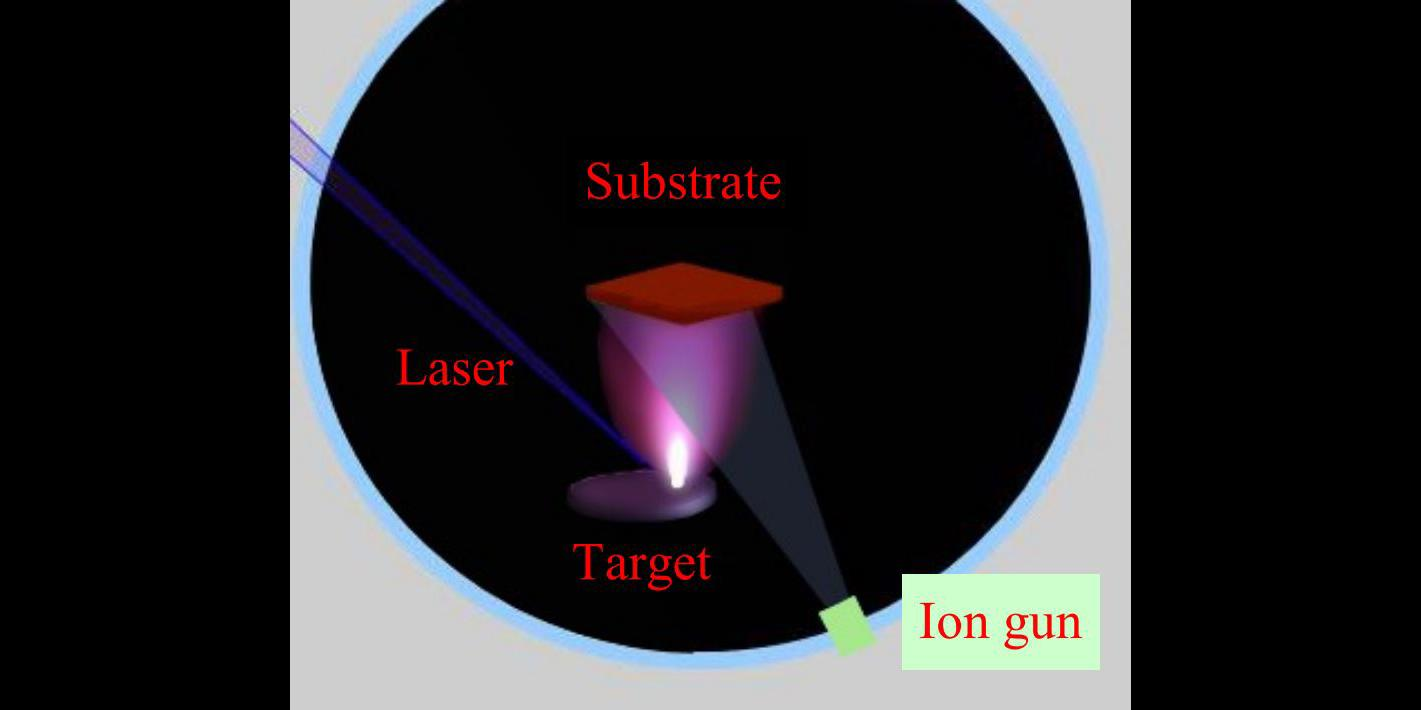 ion-assisted - experimental configuration thumbnail